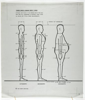 technical drawings of three standing men seen in profile from PR, with various body proportions measured; text at top and bottom